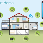 Read more about the article Smart Home