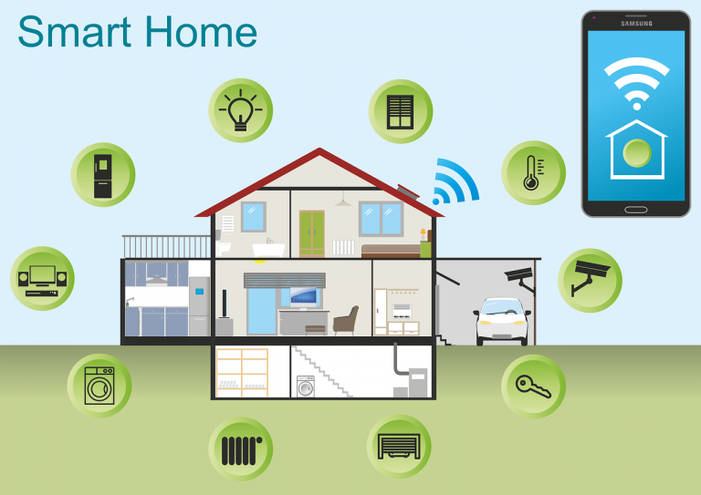 You are currently viewing Smart Home